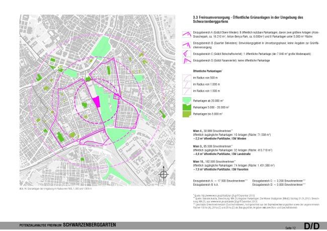 potenzialanalyse-schwarzenberggarten_19-02-2014_seite_14