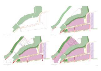 Phasenweise Quartiersentwicklung